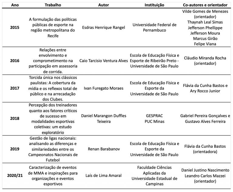 Premio Flavia Bastos 2021